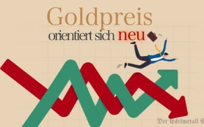 Goldpreis am Scheideweg