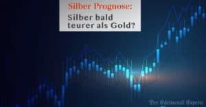 Silberpreis Prognose